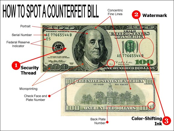 Spotting counterfeit bills